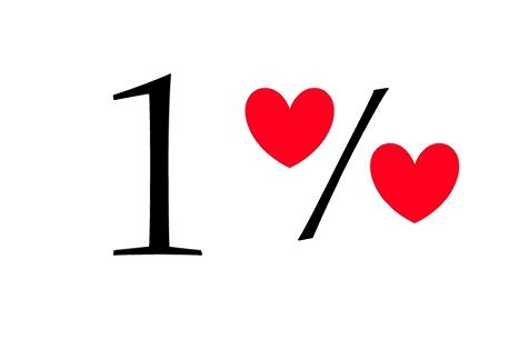 1% podatku dla naszej szkoły